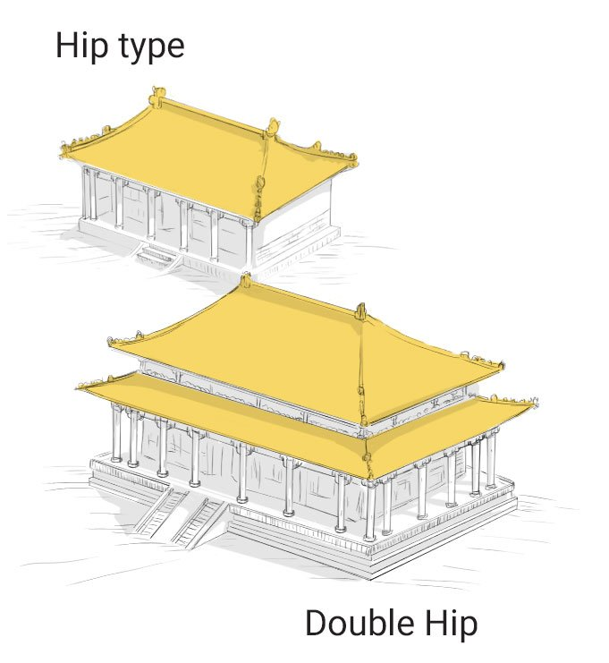 The Dougong A Nailless Chinese Construction Method