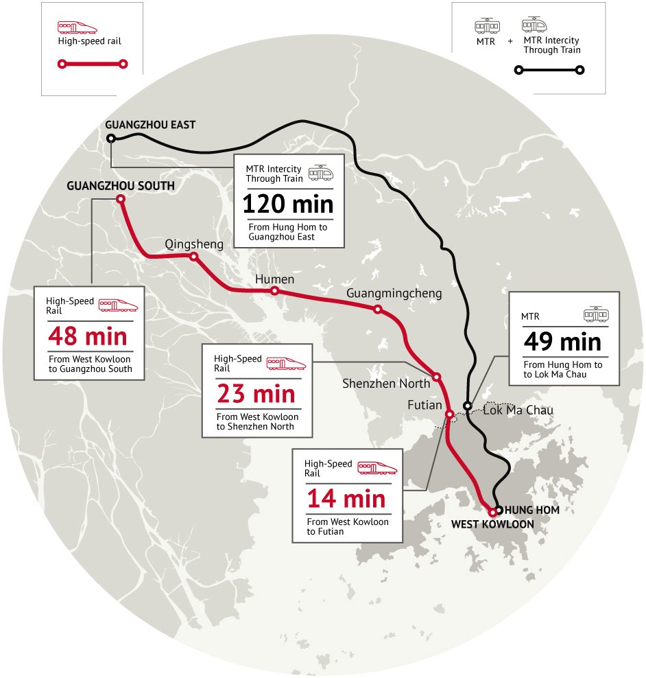 Everything you need to know about the High Speed Rail