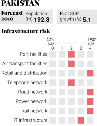 China's super link to Gwadar Port