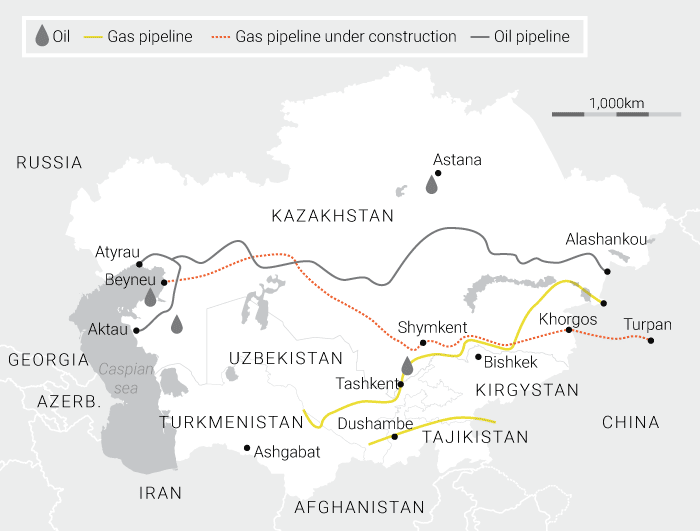 The Central Asian gas pipeline