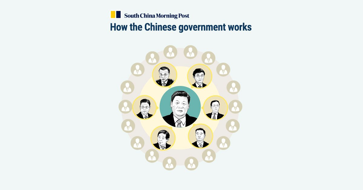 How the Chinese government works